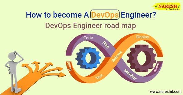 How to Become a DevOps Engineer ? NareshIT